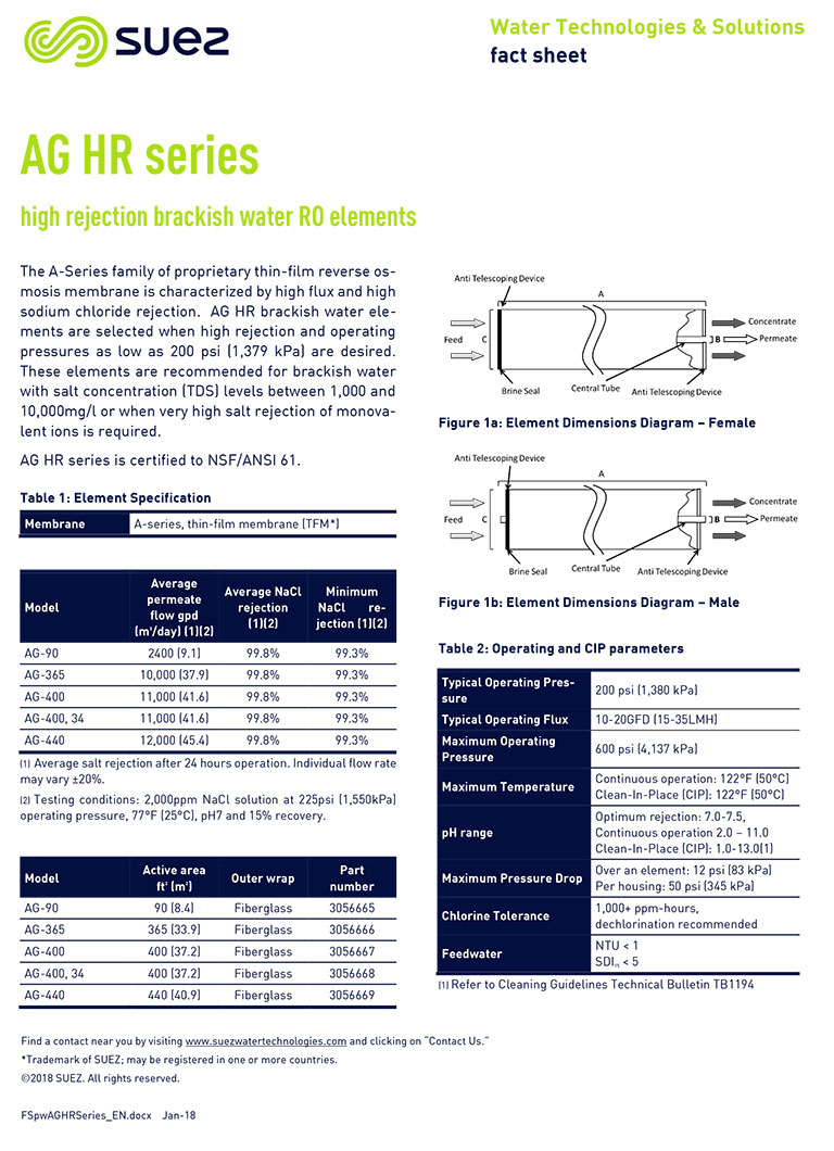 SUEZ AG HR  high rejection brackish water RO elements